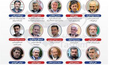 جدول کاندیدهای رسمی انتخابات 1400 تا این لحظه