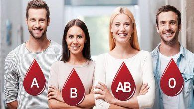 رازهای شخصیت شناسی بر اساس نوع گروه خونی